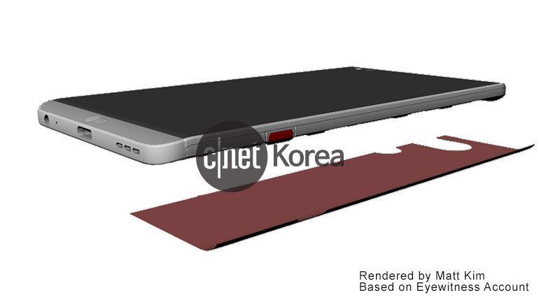 LG V20 ecco una prima immagine stampa del dispositivo
