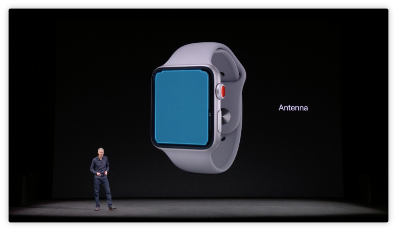 iPhone X, Apple Watch e Apple Tv: le novità in arrivo